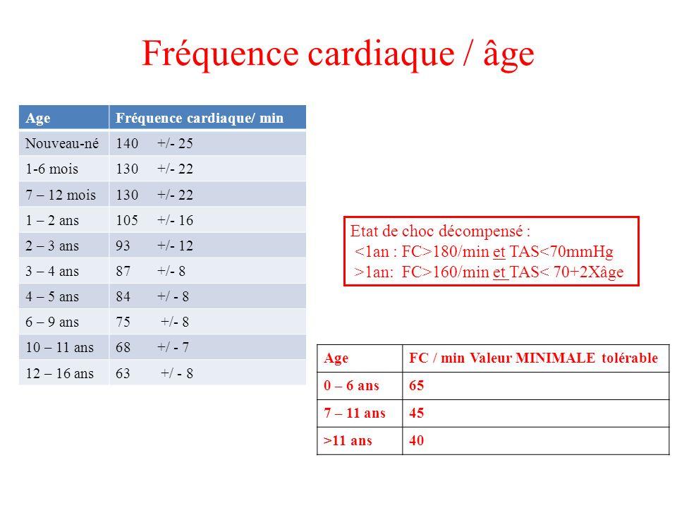 Fréquence cardiaque / âge AgeFréquence cardiaque/ min Nouveau-né140 +/- 25 1-6 mois130 +/- 22 7 – 12 mois130 +/- 22 1 – 2 ans105 +/- 16 2 – 3 ans93 +/