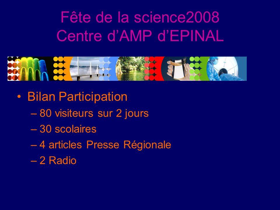 Fête de la science2008 Centre dAMP dEPINAL Bilan Participation –80 visiteurs sur 2 jours –30 scolaires –4 articles Presse Régionale –2 Radio