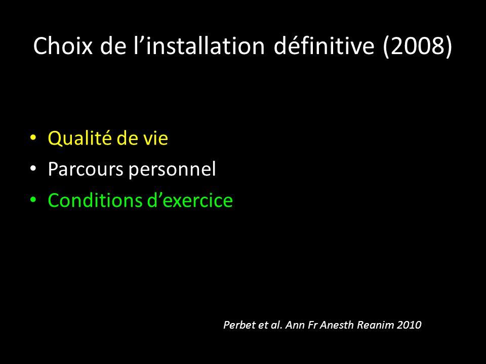 Choix de linstallation définitive (2008) Qualité de vie Parcours personnel Conditions dexercice Perbet et al. Ann Fr Anesth Reanim 2010
