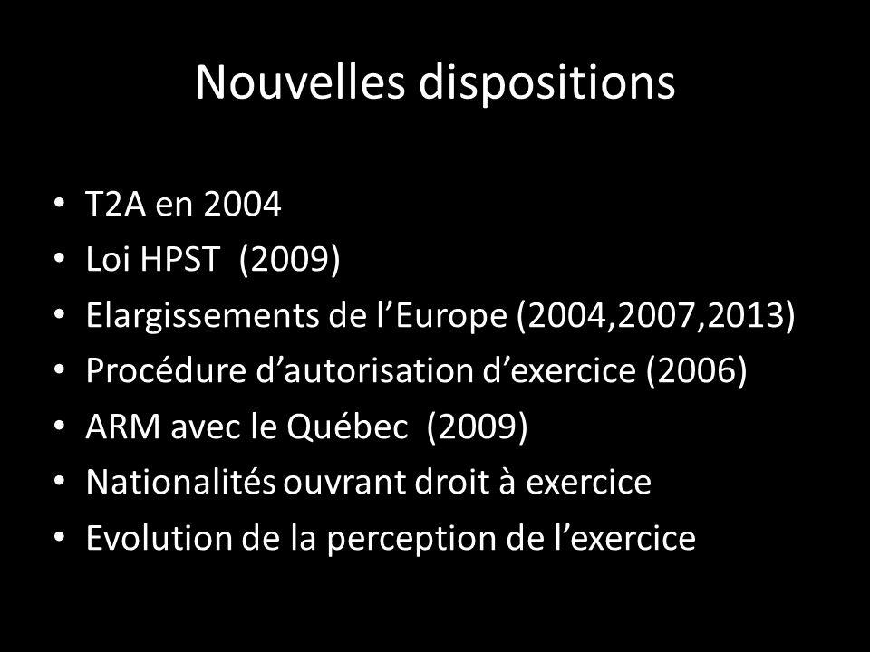 Nouvelles dispositions T2A en 2004 Loi HPST (2009) Elargissements de lEurope (2004,2007,2013) Procédure dautorisation dexercice (2006) ARM avec le Qué