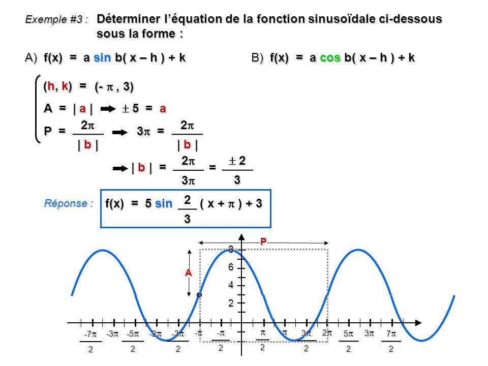 Déterminer léquation de la fonction sinusoïdale ci-dessous sous la forme : 2 4 8 6 2 32 52 72 -2 - -3 -3 2 -2 -2 -5 -5 2 -3 -3 -7 -7 2 2 A Exemple #3 : 3 P = 2 | b | 2 3 = (h, k) = (-, 3) A = | a | 5 = a 5 = a P A) f(x) = a sin b( x – h ) + k B) f(x) = a cos b( x – h ) + k 2 3 | b | = = 2 23 f(x) = 5 sin ( x + ) + 3 Réponse : 23