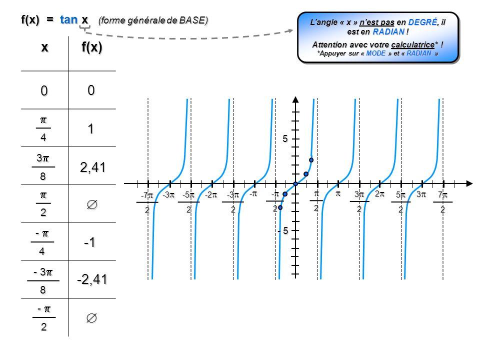 - 5 5 f(x) = tan x (forme générale de BASE) xf(x)0 0 1 4 -4 -2 2 32 2 52 3 72 -2 - -3 -3 2 -2 -2 -5 -5 2 -3 -3 -7 -7 2 Langle « x » nest pas en DEGRÉ, il est en RADIAN .