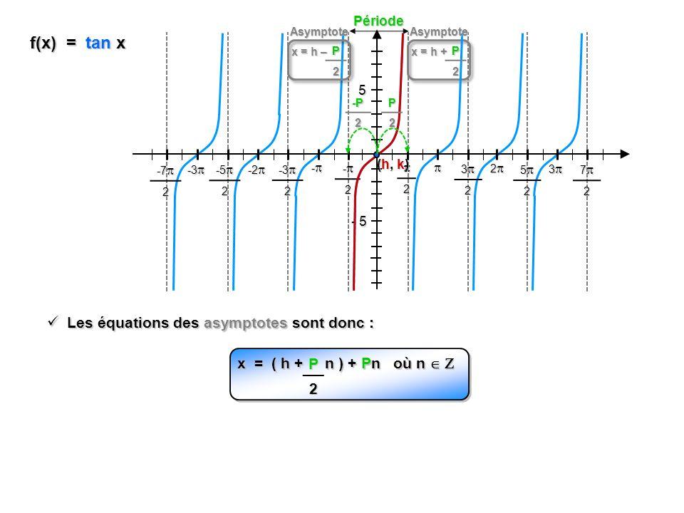 f(x) = tan x Période - 5 52 32 2 52 3 72 -2 - -3 -3 2 -2 -2 -5 -5 2 -3 -3 -7 -7 2 (h, k) x = h + P2 P2 Asymptote-P2 x = h – P2 Asymptote Les équations des asymptotes sont donc : Les équations des asymptotes sont donc : x = ( h + n ) + Pn où n x = ( h + n ) + Pn où n P2