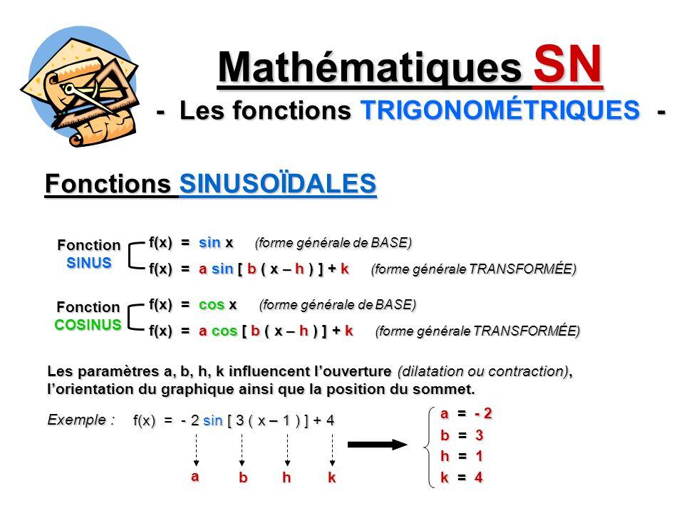 Fonctions SINUSOÏDALES Mathématiques SN - Les fonctions TRIGONOMÉTRIQUES - f(x) = sin x (forme générale de BASE) f(x) = a sin [ b ( x – h ) ] + k (forme générale TRANSFORMÉE) Les paramètres a, b, h, k influencent louverture (dilatation ou contraction), lorientation du graphique ainsi que la position du sommet.