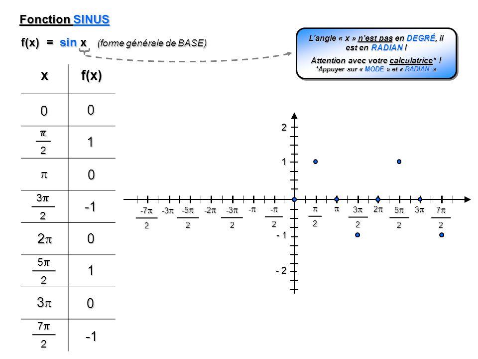 - 1 1 f(x) = sin x (forme générale de BASE) xf(x)0 0 0 1 0 2 32 2 2 - 2 1 0 52 3 72 2 32 2 52 3 72 -2 - -3 -3 2 -2 -2 -5 -5 2 -3 -3 -7 -7 2 Langle « x » nest pas en DEGRÉ, il est en RADIAN .