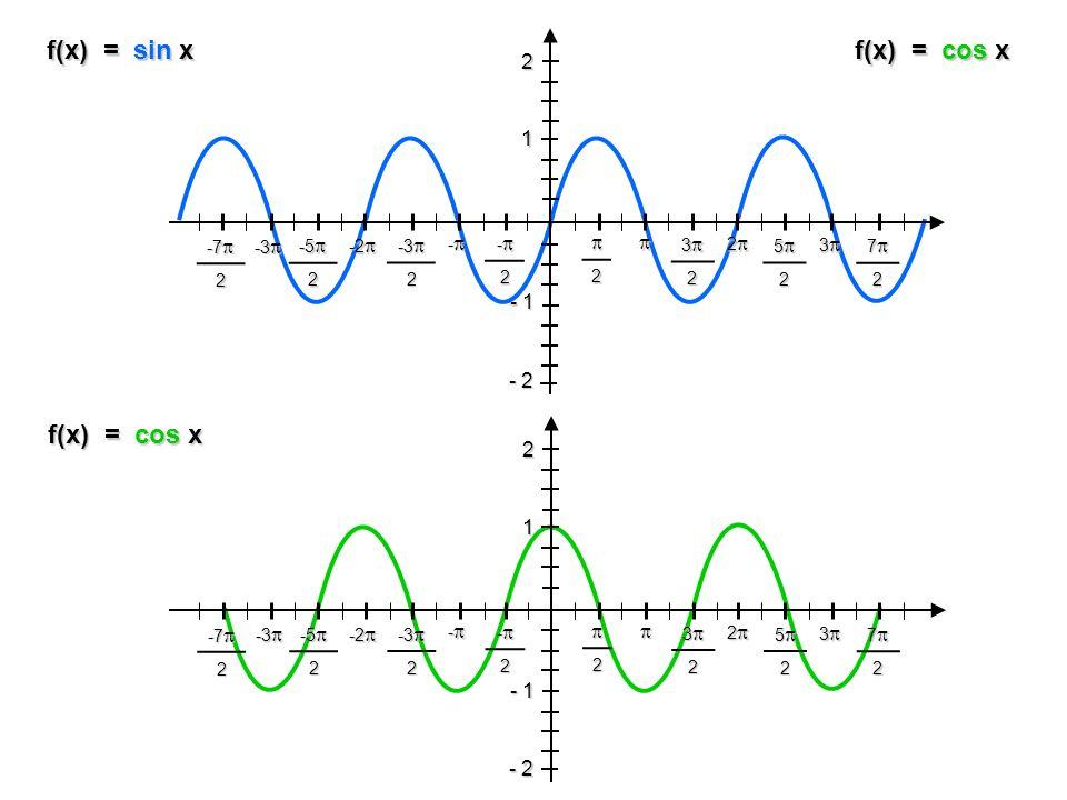 f(x) = sin x - 1 1 2 - 2 2 32 2 52 3 72 -2 - -3 -3 2 -2 -2 -5 -5 2 -3 -3 -7 -7 2 - 1 1 2 - 2 2 32 2 52 3 72 -2 - -3 -3 2 -2 -2 -5 -5 2 -3 -3 -7 -7 2 f(x) = cos x