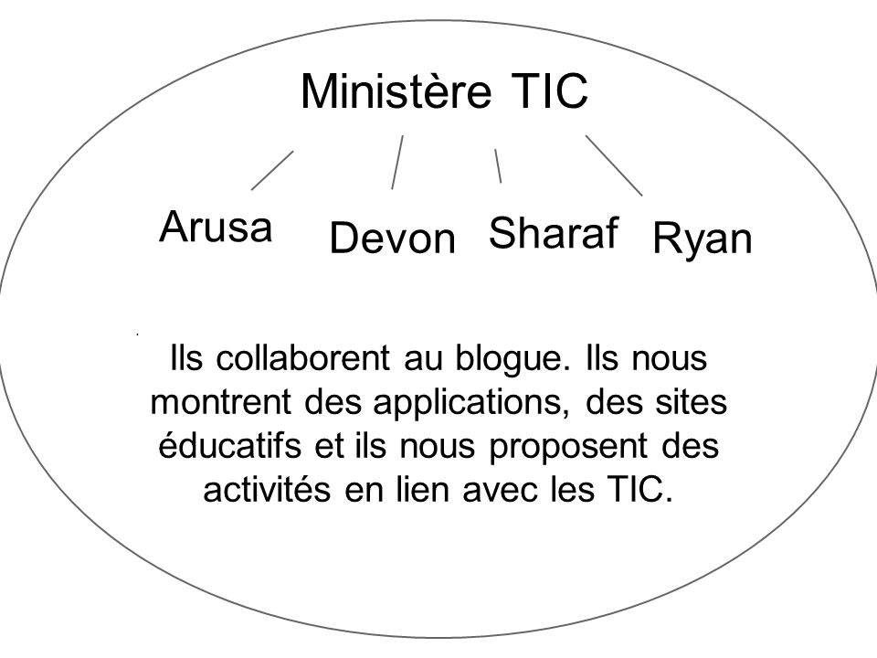 Ministère TIC Arusa Devon Sharaf Ryan. Ils collaborent au blogue.