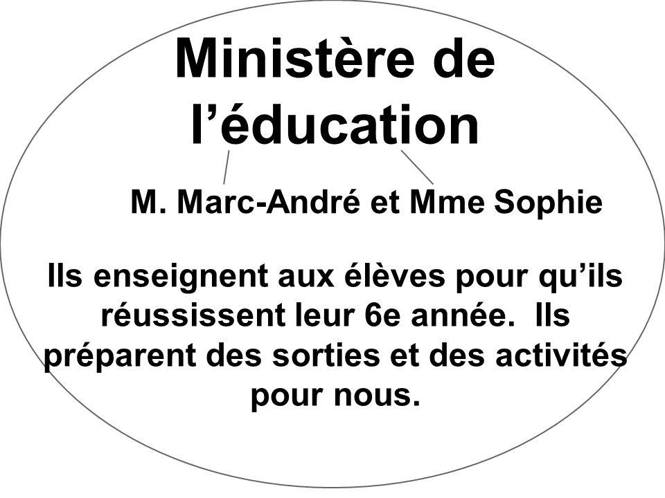 Ministère de léducation M.