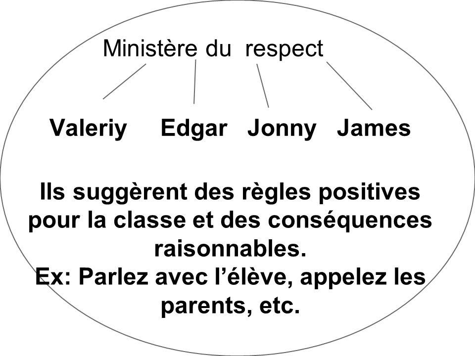 Ministère du respect Valeriy Edgar Jonny James Ils suggèrent des règles positives pour la classe et des conséquences raisonnables.
