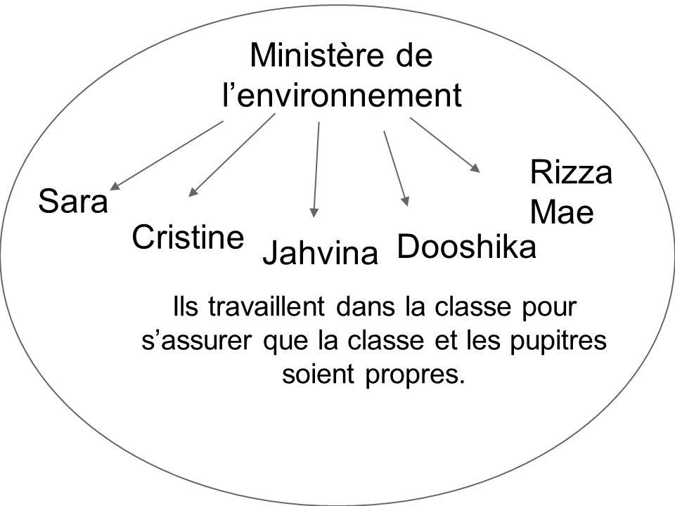 Ministère de lenvironnement Sara Cristine Jahvina Dooshika Rizza Mae Ils travaillent dans la classe pour sassurer que la classe et les pupitres soient propres.