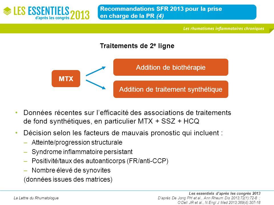 La Lettre du Rhumatologue Données récentes sur lefficacité des associations de traitements de fond synthétiques, en particulier MTX + SSZ + HCQ Décisi