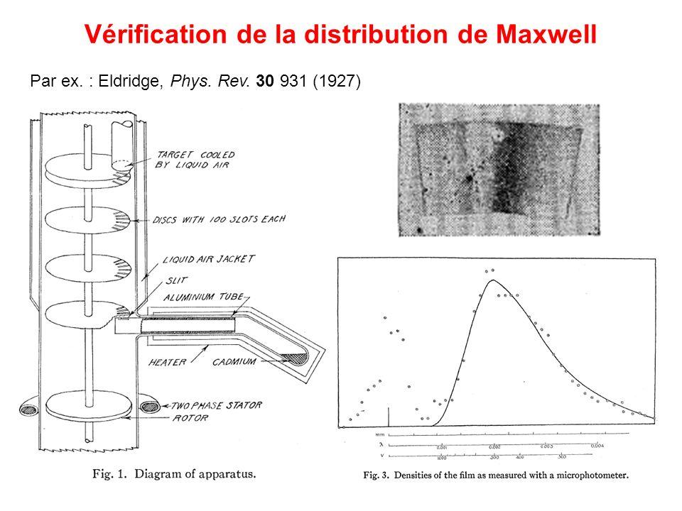 Vérification de la distribution de Maxwell Par ex. : Eldridge, Phys. Rev. 30 931 (1927)