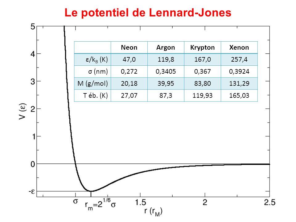 Le potentiel de Lennard-Jones NeonArgonKryptonXenon ε/k B (K)47,0119,8167,0257,4 σ (nm)0,2720,34050,3670,3924 M (g/mol)20,1839,9583,80131,29 T éb. (K)