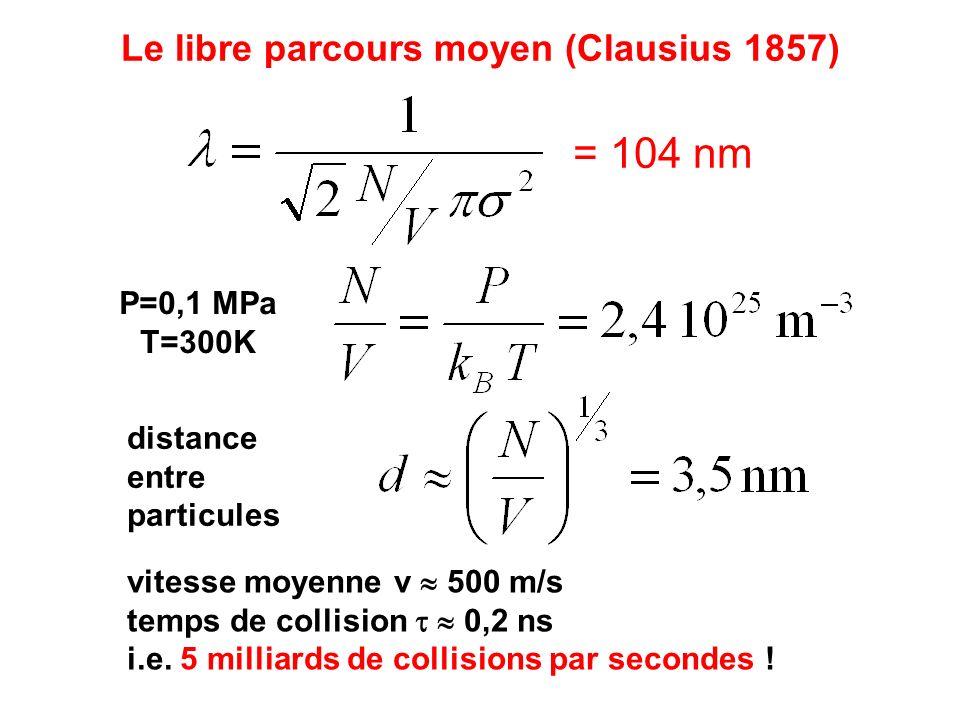 Le libre parcours moyen (Clausius 1857) P=0,1 MPa T=300K distance entre particules = 104 nm vitesse moyenne v 500 m/s temps de collision 0,2 ns i.e. 5