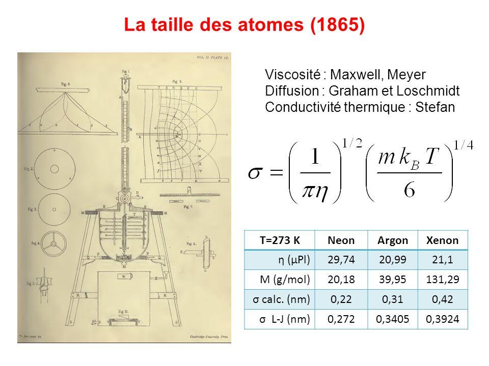 La taille des atomes (1865) T=273 KNeonArgonXenon η (µPl)29,7420,9921,1 M (g/mol)20,1839,95131,29 σ calc. (nm)0,220,310,42 σ L-J (nm)0,2720,34050,3924
