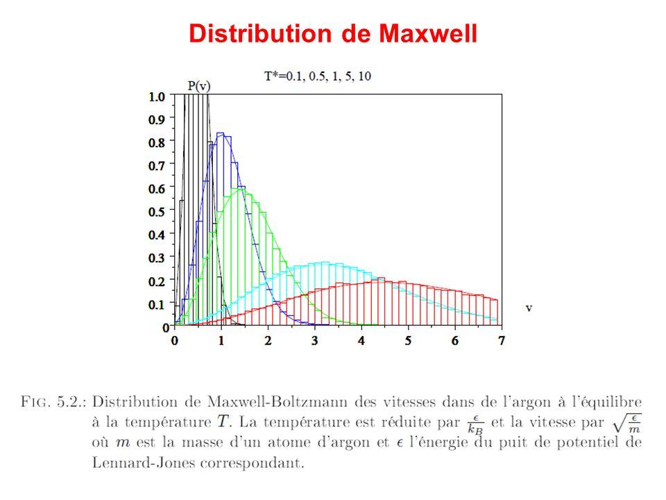 Distribution de Maxwell
