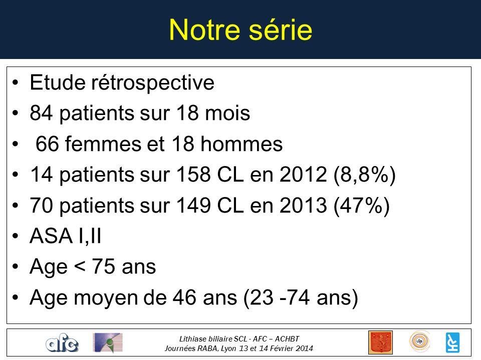 Lithiase biliaire SCL - AFC – ACHBT Journées RABA, Lyon 13 et 14 Février 2014 Notre série Etude rétrospective 84 patients sur 18 mois 66 femmes et 18