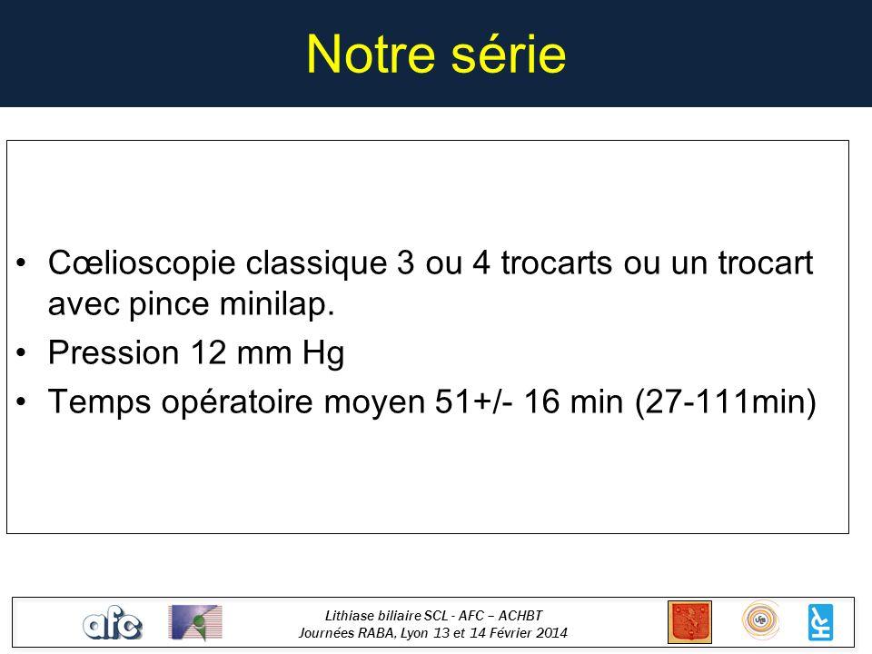 Lithiase biliaire SCL - AFC – ACHBT Journées RABA, Lyon 13 et 14 Février 2014 Notre série Cœlioscopie classique 3 ou 4 trocarts ou un trocart avec pin