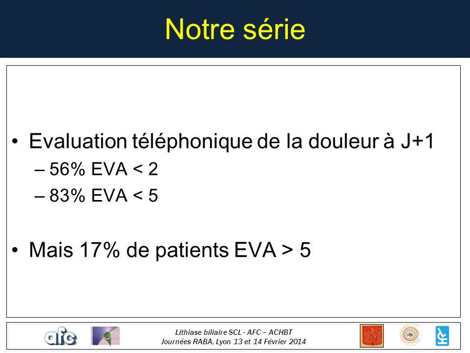 Lithiase biliaire SCL - AFC – ACHBT Journées RABA, Lyon 13 et 14 Février 2014 Notre série Evaluation téléphonique de la douleur à J+1 – 56% EVA < 2 –