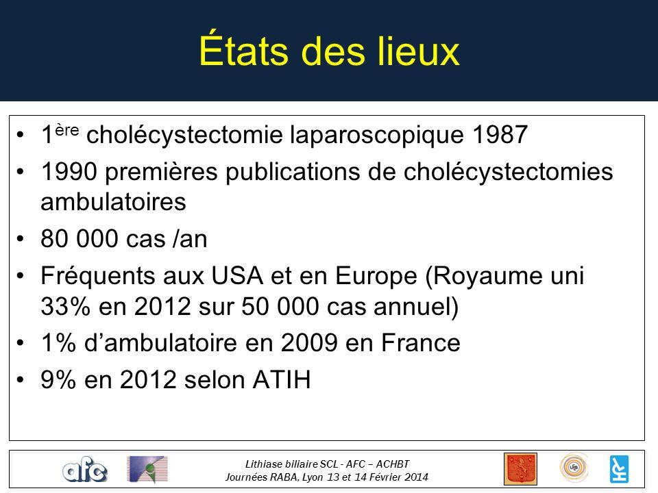 Lithiase biliaire SCL - AFC – ACHBT Journées RABA, Lyon 13 et 14 Février 2014 États des lieux 1 ère cholécystectomie laparoscopique 1987 1990 première