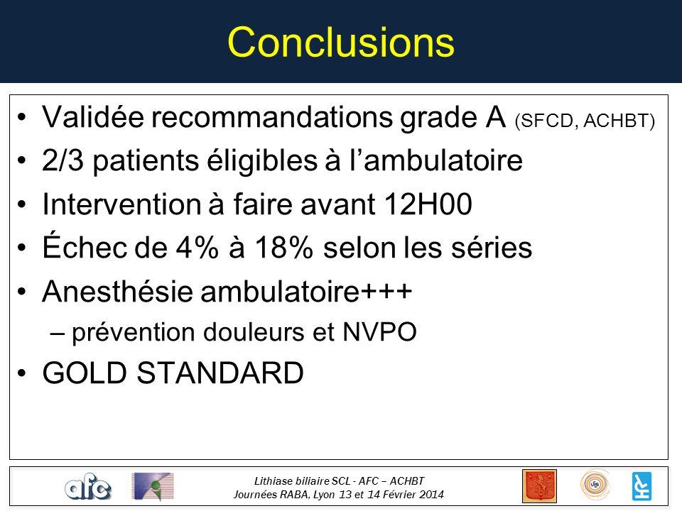 Lithiase biliaire SCL - AFC – ACHBT Journées RABA, Lyon 13 et 14 Février 2014 Conclusions Validée recommandations grade A (SFCD, ACHBT) 2/3 patients é