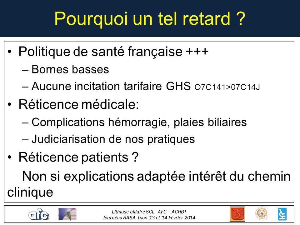 Lithiase biliaire SCL - AFC – ACHBT Journées RABA, Lyon 13 et 14 Février 2014 Pourquoi un tel retard ? Politique de santé française +++ – Bornes basse
