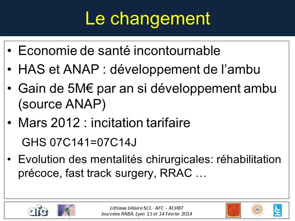 Lithiase biliaire SCL - AFC – ACHBT Journées RABA, Lyon 13 et 14 Février 2014 recommandations Patients sélectionnés – Lithiase vésiculaire symptomatique – ASA I, II – Age.