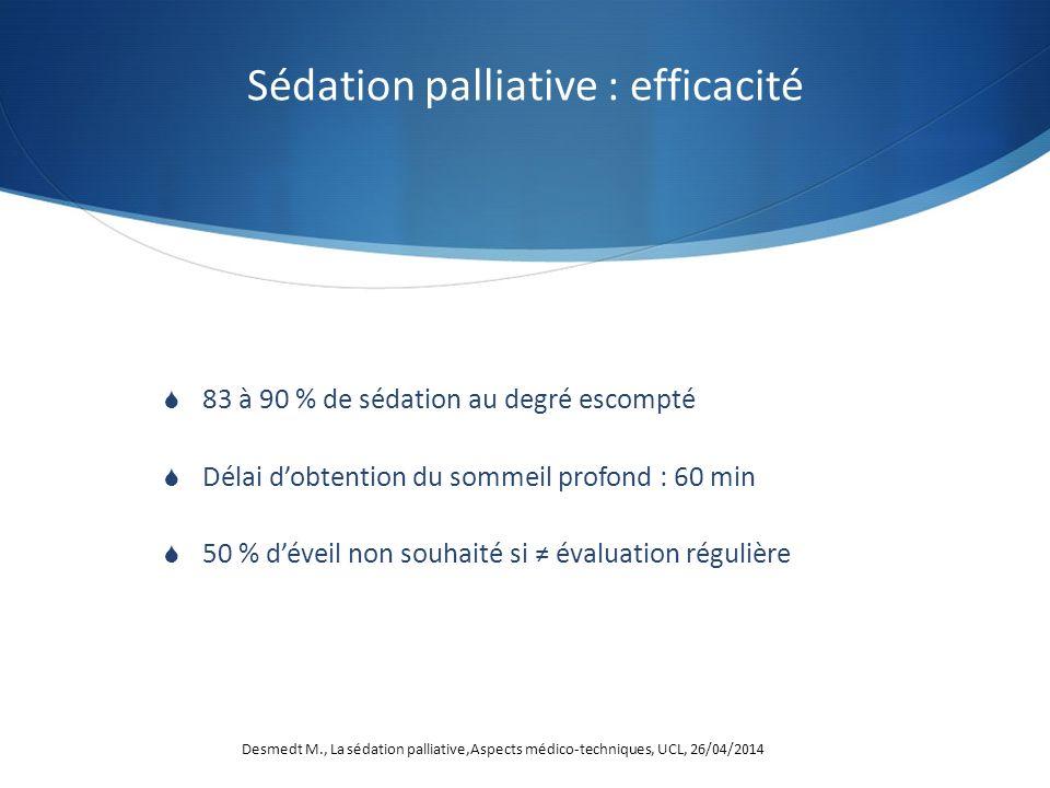83 à 90 % de sédation au degré escompté Délai dobtention du sommeil profond : 60 min 50 % déveil non souhaité si évaluation régulière Morita, J Pain S
