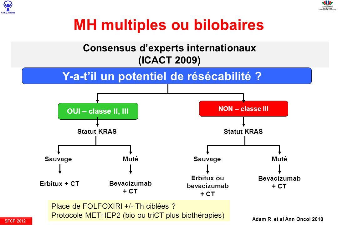 SFCP 2012 Consensus dexperts internationaux (ICACT 2009) Adam R, et al Ann Oncol 2010 Y-a-til un potentiel de résécabilité ? OUI – classe II, III NON