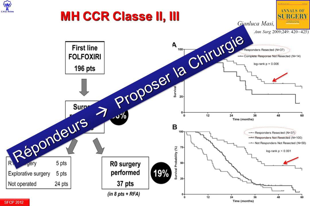 SFCP 2012 MH CCR Classe II, III Répondeurs Proposer la Chirurgie