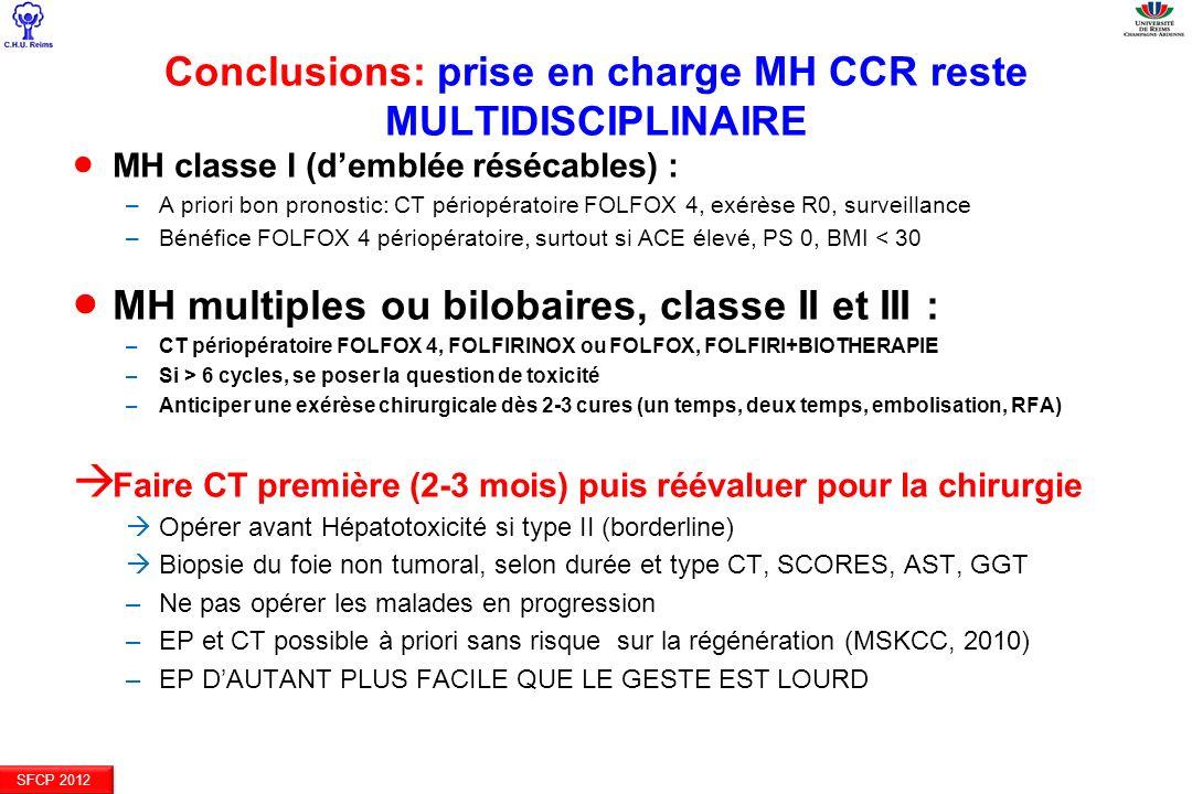 SFCP 2012 MH classe I (demblée résécables) : –A priori bon pronostic: CT périopératoire FOLFOX 4, exérèse R0, surveillance –Bénéfice FOLFOX 4 périopér