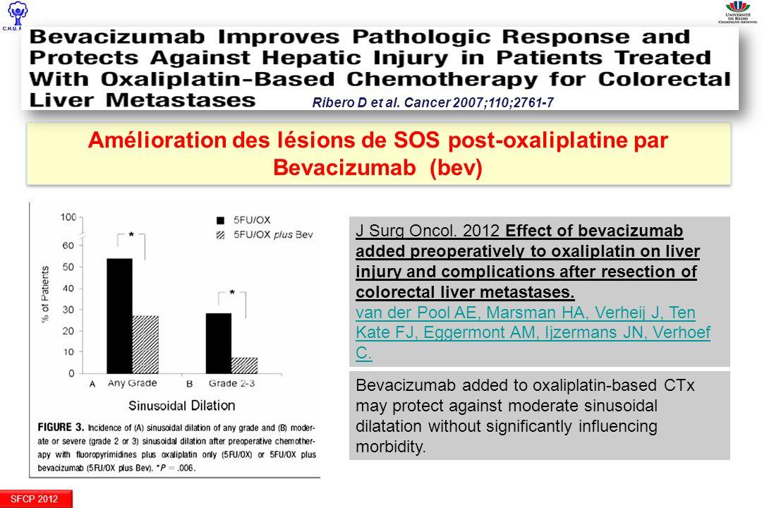 SFCP 2012 Amélioration des lésions de SOS post-oxaliplatine par Bevacizumab (bev) Ribero D et al. Cancer 2007;110;2761-7 J Surg Oncol. 2012 Effect of