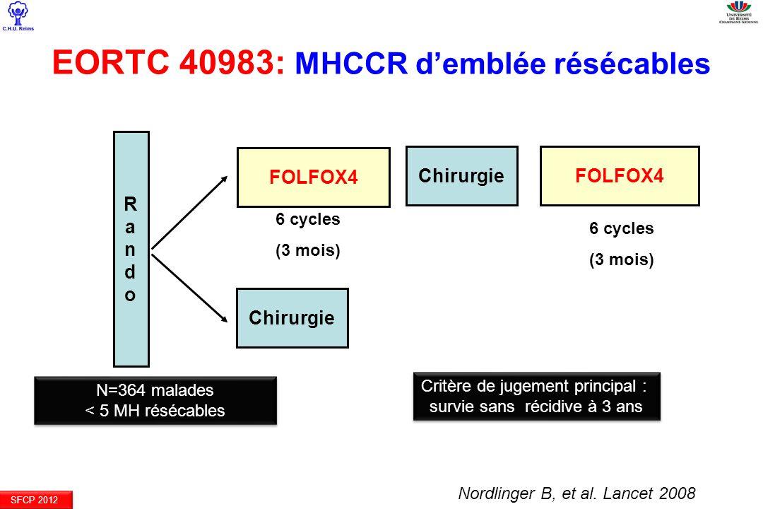 SFCP 2012 EORTC 40983: MHCCR demblée résécables Nordlinger B, et al. Lancet 2008 RandoRando Chirurgie FOLFOX4 Chirurgie 6 cycles (3 mois) 6 cycles (3