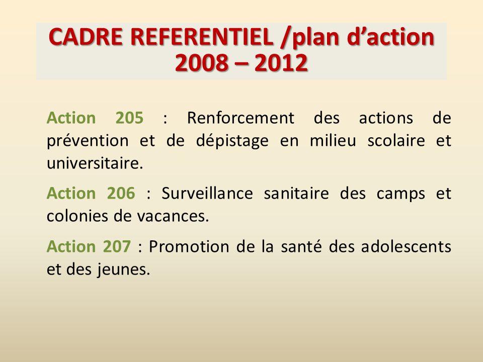CADRE REFERENTIEL /plan daction 2008 – 2012 Action 205 : Renforcement des actions de prévention et de dépistage en milieu scolaire et universitaire.