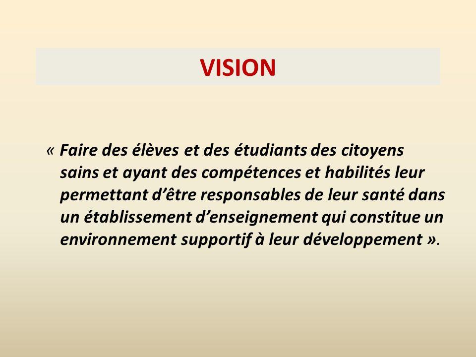 VISION « Faire des élèves et des étudiants des citoyens sains et ayant des compétences et habilités leur permettant dêtre responsables de leur santé dans un établissement denseignement qui constitue un environnement supportif à leur développement ».