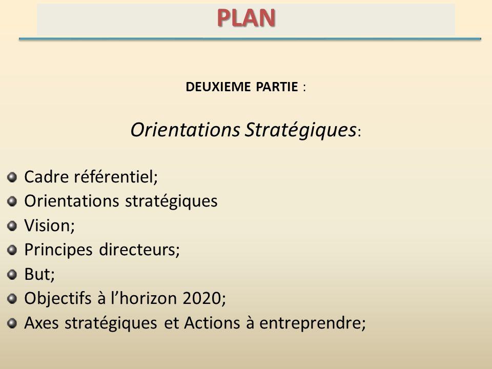 PLAN DEUXIEME PARTIE : Orientations Stratégiques : Cadre référentiel; Orientations stratégiques Vision; Principes directeurs; But; Objectifs à lhorizon 2020; Axes stratégiques et Actions à entreprendre;