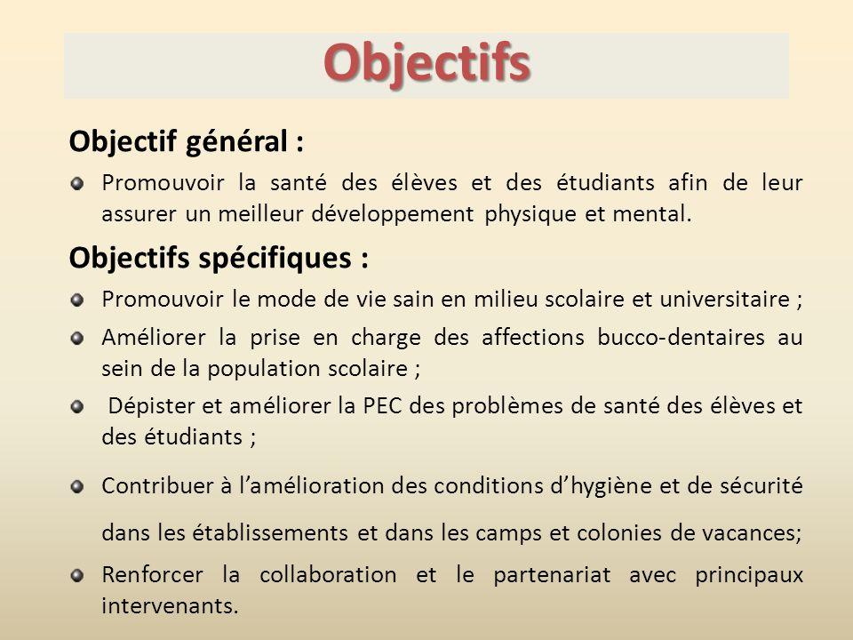 Objectifs Objectif général : Promouvoir la santé des élèves et des étudiants afin de leur assurer un meilleur développement physique et mental.