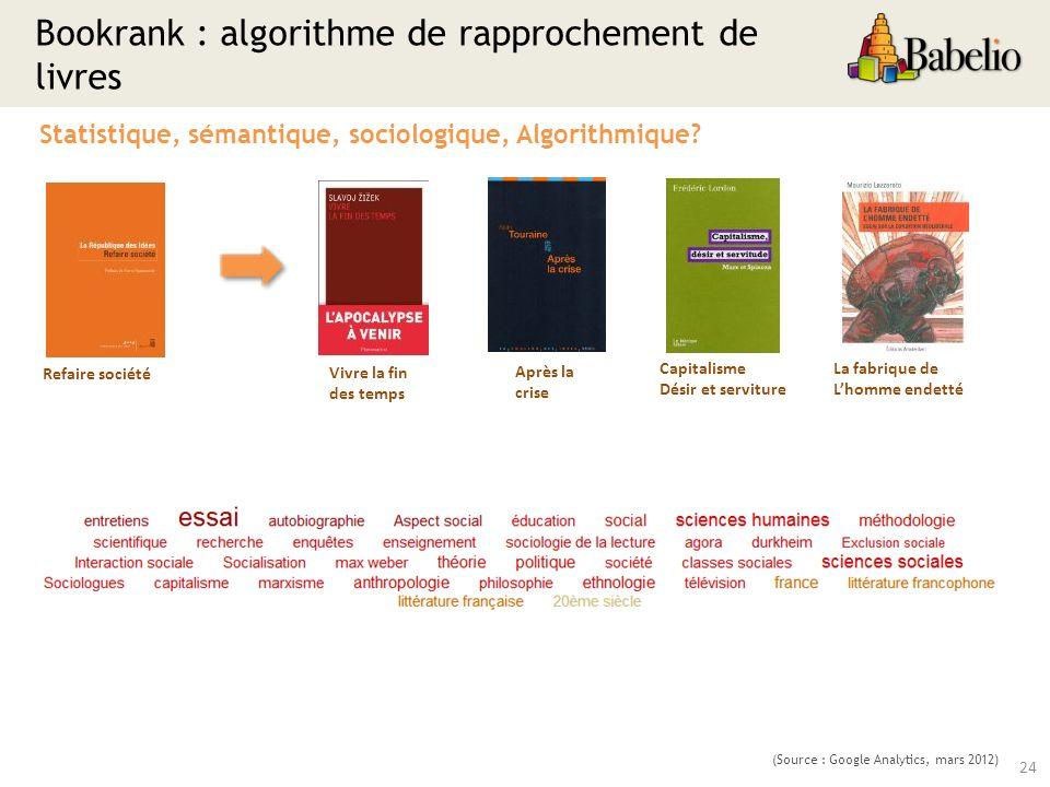 Bookrank : algorithme de rapprochement de livres 24 (Source : Google Analytics, mars 2012) Statistique, sémantique, sociologique, Algorithmique.