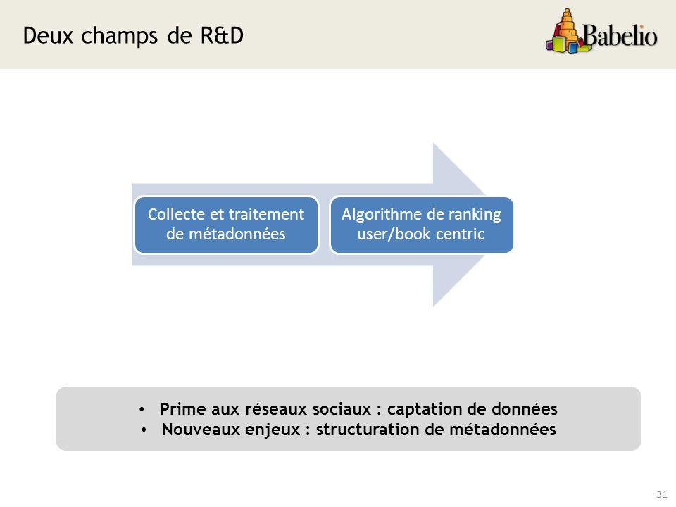 Deux champs de R&D 31 Collecte et traitement de métadonnées Algorithme de ranking user/book centric Prime aux réseaux sociaux : captation de données Nouveaux enjeux : structuration de métadonnées