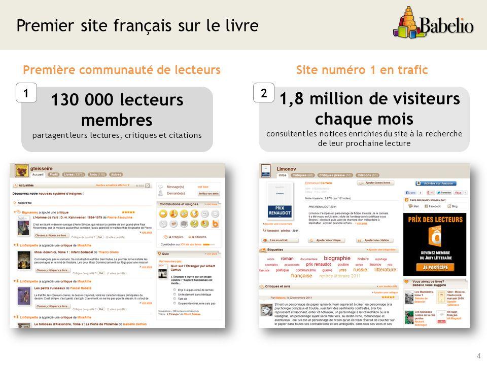 Premier site français sur le livre 4 130 000 lecteurs membres partagent leurs lectures, critiques et citations 1,8 million de visiteurs chaque mois consultent les notices enrichies du site à la recherche de leur prochaine lecture Première communauté de lecteursSite numéro 1 en trafic 12