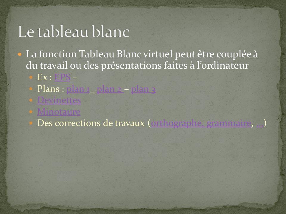 La fonction Tableau Blanc virtuel peut être couplée à du travail ou des présentations faites à lordinateur Ex : EPS –EPS Plans : plan 1_ plan 2 – plan