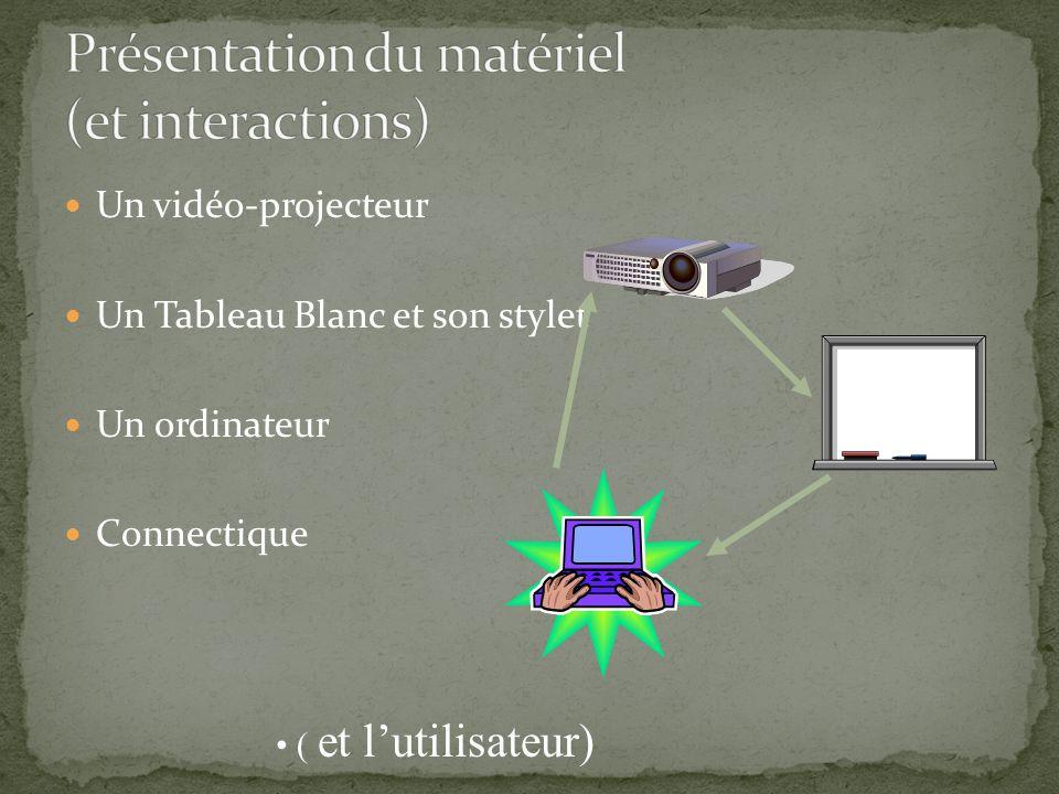 Un vidéo-projecteur Un Tableau Blanc et son stylet Un ordinateur Connectique ( et lutilisateur)