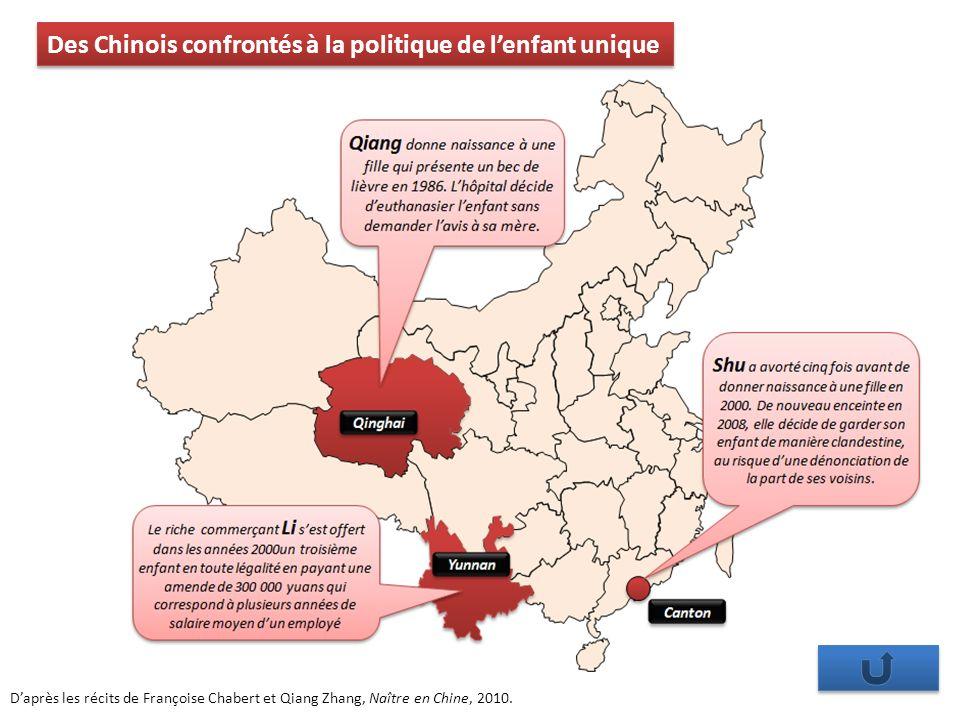 Des Chinois confrontés à la politique de lenfant unique Daprès les récits de Françoise Chabert et Qiang Zhang, Naître en Chine, 2010.
