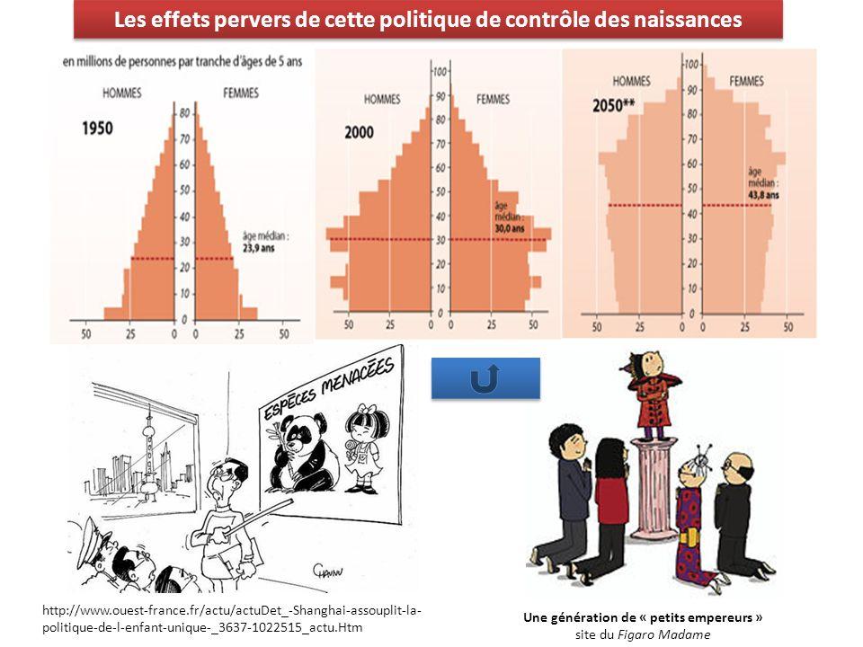 Une génération de « petits empereurs » site du Figaro Madame 10.