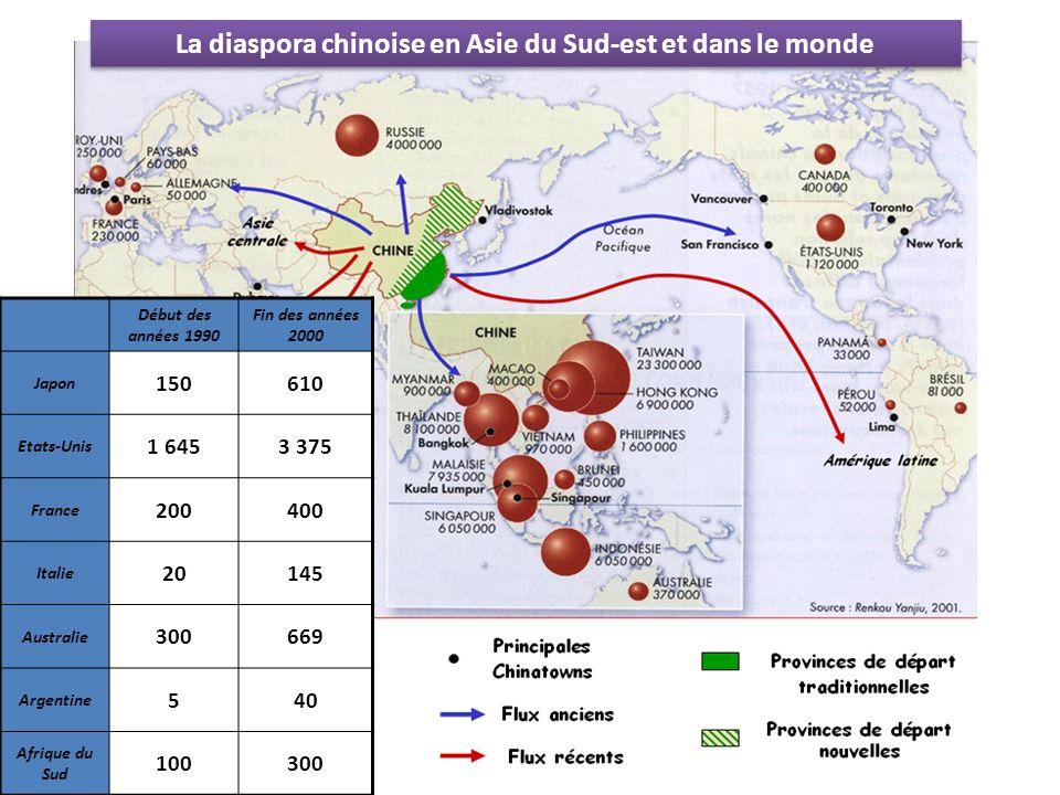 La diaspora chinoise en Asie du Sud-est et dans le monde Début des années 1990 Fin des années 2000 Japon 150610 Etats-Unis 1 6453 375 France 200400 Italie 20145 Australie 300669 Argentine 540 Afrique du Sud 100300