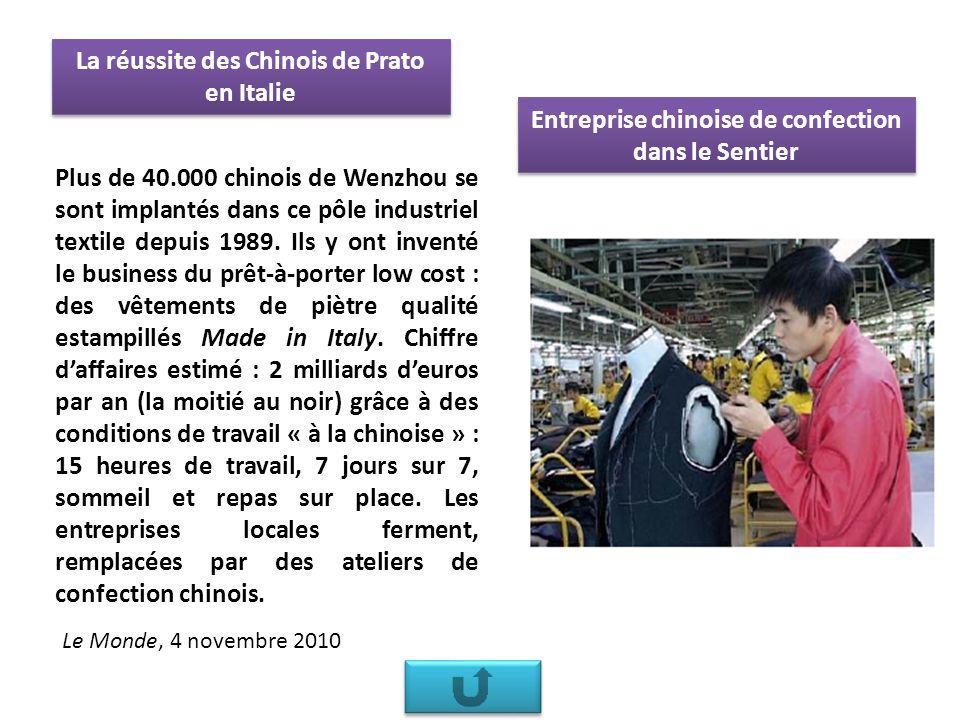 Le Monde, 4 novembre 2010 Plus de 40.000 chinois de Wenzhou se sont implantés dans ce pôle industriel textile depuis 1989.