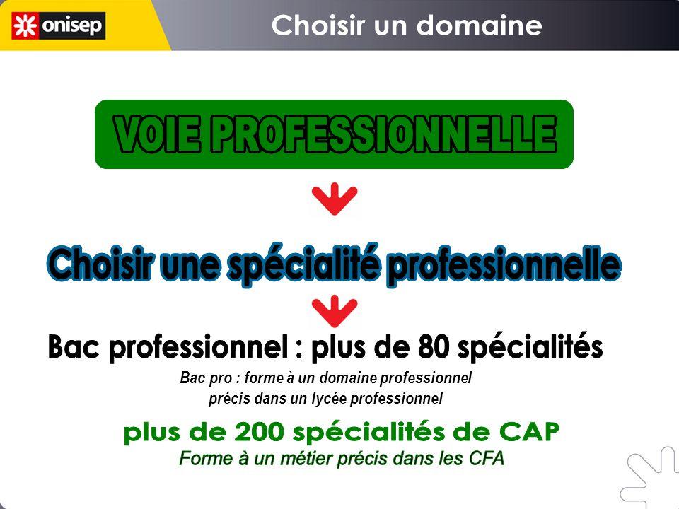 Bac pro : forme à un domaine professionnel précis dans un lycée professionnel