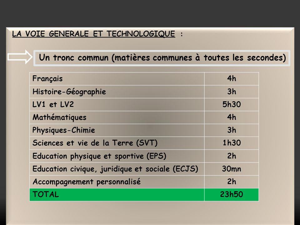 Un tronc commun (matières communes à toutes les secondes) Français4h Histoire-Géographie3h LV1 et LV25h30 Mathématiques4h Physiques-Chimie3h Sciences
