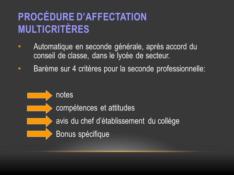 PROCÉDURE DAFFECTATION MULTICRITÈRES Automatique en seconde générale, après accord du conseil de classe, dans le lycée de secteur. Barème sur 4 critèr