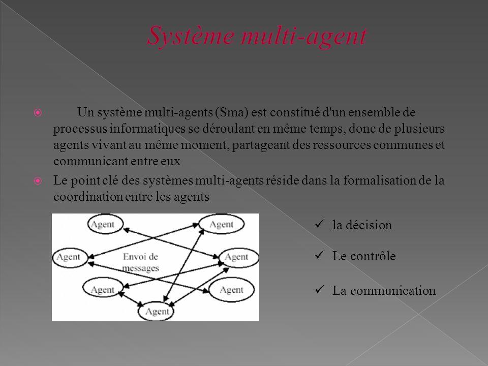 Un système multi-agents (Sma) est constitué d'un ensemble de processus informatiques se déroulant en même temps, donc de plusieurs agents vivant au mê